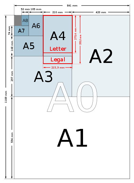439px-A_size_illustration2_with_letter_and_legal.svg