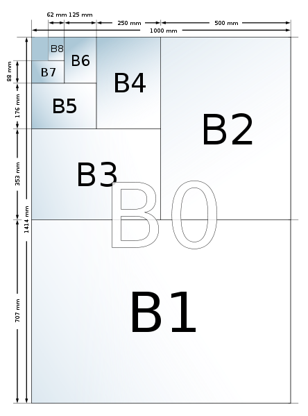 444px-B_size_illustration.svg