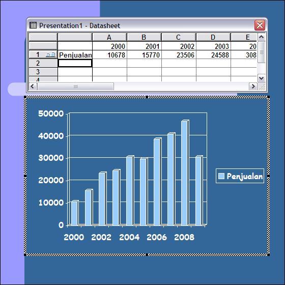 Tutorial powerpoint 7 membuat grafik dengan powerpoint bagian 1 tutorial powerpoint 7 membuat grafik dengan powerpoint bagian 1 hnz11s blog ccuart Choice Image